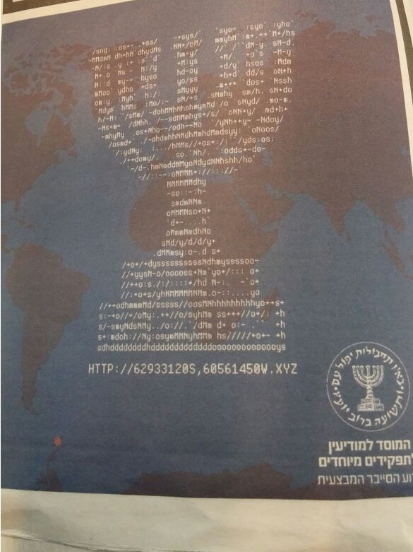 Mossad CTF writeup – My personal space